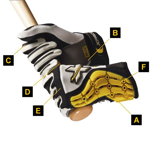 Xprotex Girls Hammr protective batters glove technology